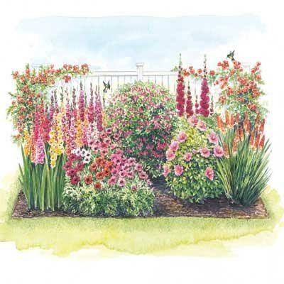 Flower Garden Designs Three Season Flower Bed Flower Landscape Flower Garden Plans Flower Garden Design