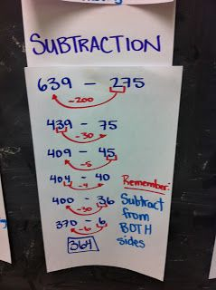 Thinking of Teaching: Addition and Subtraction Strategies Math Huddle (Bansho) Lesson