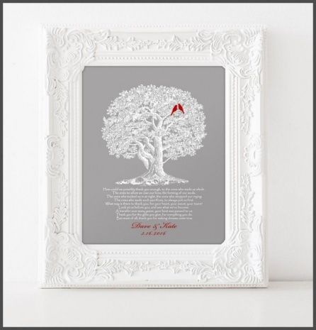 Wedding Gift Ideas From Parents To Bride And Groom   Wedding Ideas ...