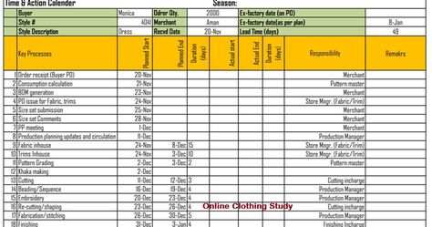Time and Action Calendar formats. Procedure of making TNA for production merchants in the garment industry.