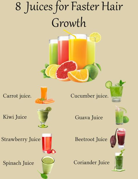 list of top 8 Hair Growth Juices, vegetable amp; fruit juices to stimulate hair growth. Homemade deep conditioner for natural hair growth, hair loss cure. Healthy Juice Recipes, Healthy Hair Tips, Healthy Hair Growth, Healthy Juices, Natural Hair Growth Remedies, Natural Hair Care, Natural Hair Styles, Homemade Deep Conditioner, Deep Conditioner For Natural Hair