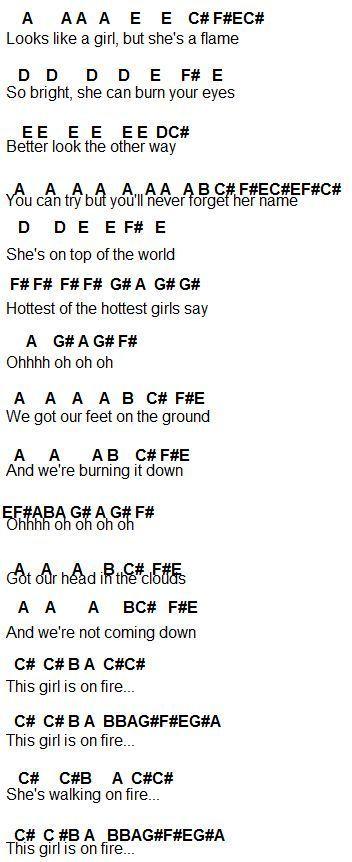 Flute Sheet Music Girl On Fire Notenblatter Fur Flote Musik