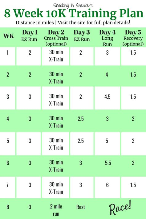 Need some running motivation? Why not train for your first 10K race! Check out this 10K training schedule that will help you cross that finish line! #running #10K #trainingschedule