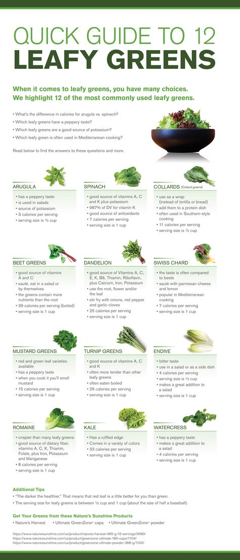 12 Leafy Greens: A Quick Guide When it comes to leafy greens you have many choices. We highlight 12 of the most commonly used leafy greens. What's the difference in calories for arugula vs. spinach? Which leafy greens have a peppery taste? Which leafy greens are a good source of potassium? What leafy green is often used in Mediterranean cooking? Read our blog article or view this infographic to find the answers to these questions and more. #LeafyGreens