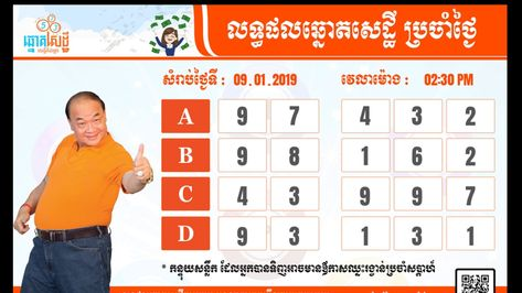 Updated Lottery Result Today 09 01 2019 Time 2 30pm Lottery