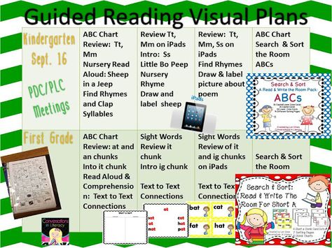 Guided Reading Visual Lesson Plans for Kindergarten and First Grade: Grades 2 & 3 are available- Resources Used are listed too!