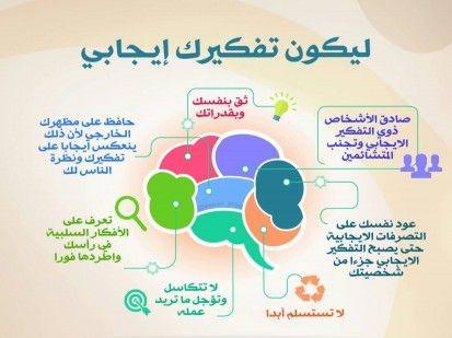 مهارات Life Skills Activities Life Skills Study Skills