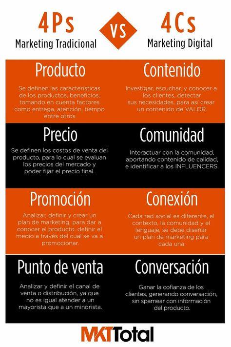 49 Ideas De Marketing Deportivo Marketing Disenos De Unas Heineken