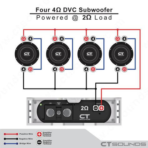 50+ Best Subwoofer Wiring Diagram images | subwoofer wiring, subwoofer, car  audioPinterest