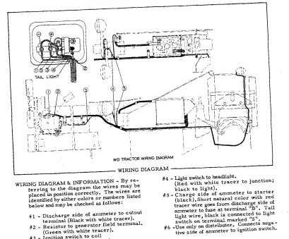 40 Ford Tractor Ignition Switch Wiring Diagram Missouri in 2021 | 8n ford  tractor, Ford tractors, Tractors | Ford Tractor Ignition Wiring |  | Pinterest
