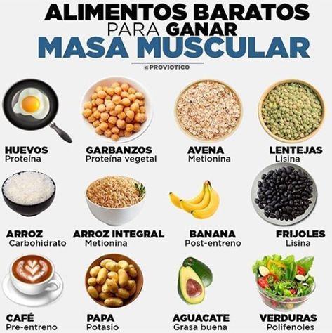 Comprimidos Para Aumentar Masa Muscular Si No Estas Comiendo Estos 21 Alimentos No Aumentas De Masa