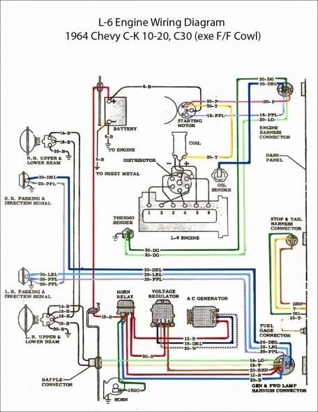 65 Chevy Truck Fuse Block Wiring Diagram For C30 - Wiring ... on