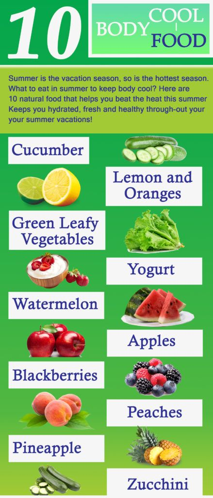 Body Cooling Foods In Summer You Must Eat Food Good Food