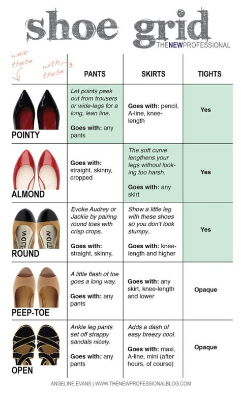 Tells you what kind of shoes to wear with what kinds of pants and skirts