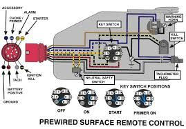 Image Result For 1993 Johnson 120 V4 Electrical Schematics Outboard Boat Wiring Diagram