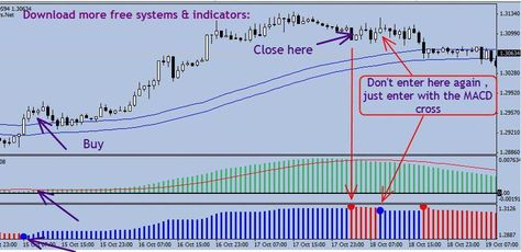 Wama Forex Trading System Slicontrol Com Forexisgreat Forex