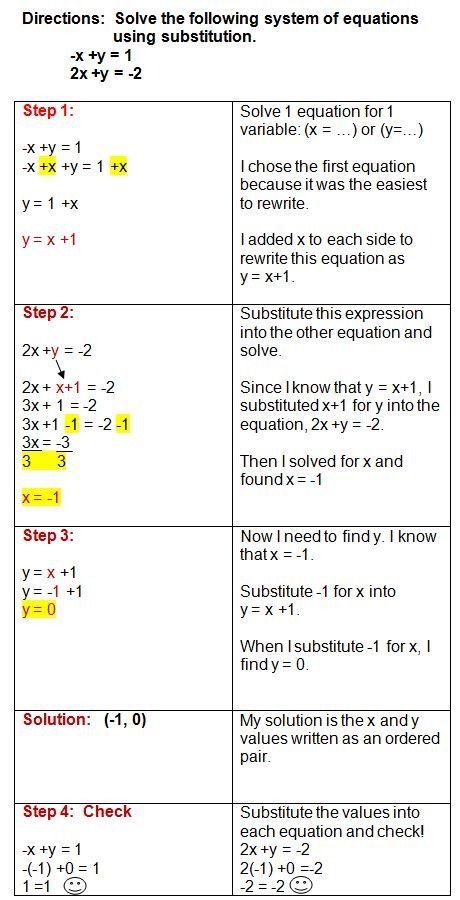 Pin By Marguerite Hill On Algebra With Images Math Methods