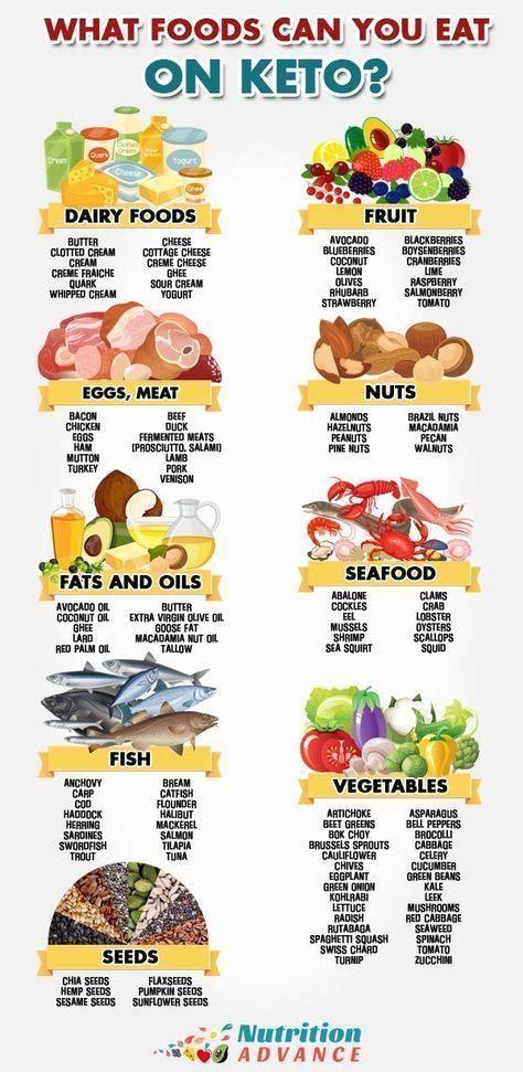 paleo diet for the picky eater