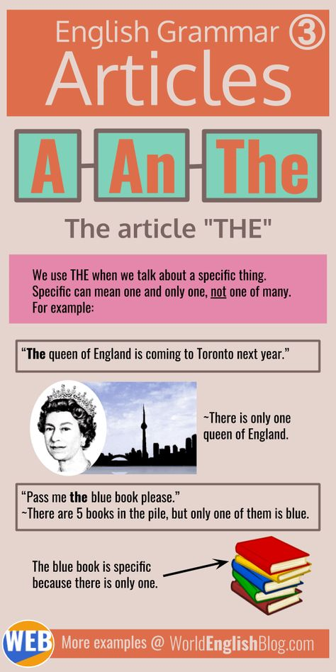 📚English basics - Articles A, An and The