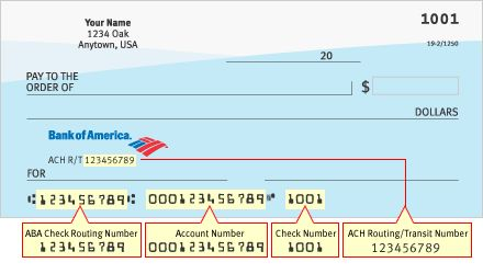 Pin By Routing Number On How To Find Bank Routing Number