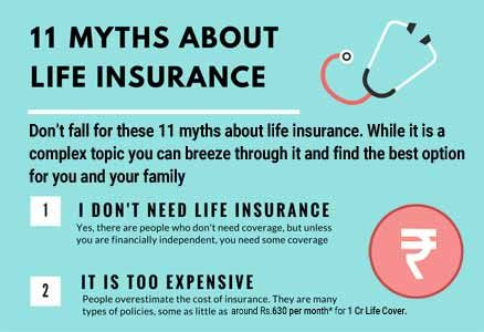 11 Myths About Life Insurance Main In 2020 Life Insurance Facts Affordable Life Insurance Life Insurance Marketing