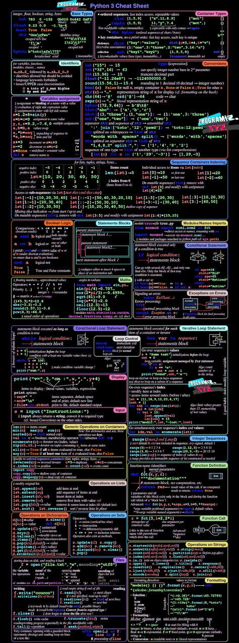 Cheat sheet for python programming language Programming Tutorial, Learn Programming, Python Programming, Computer Programming Languages, Arduino Programming, Data Science, Computer Science, Forensic Science, Computer Technology