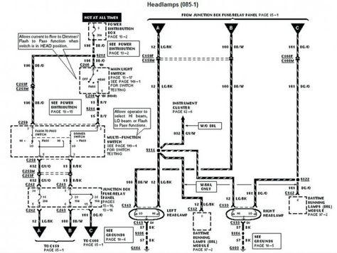 96 Dodge Ram Headlight Switch Wiring Diagram â Backup