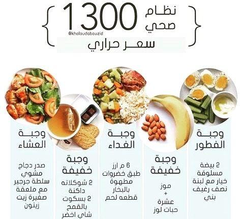 نظام غذائي صحة صحه صحتك تمارين رياضة رياضه قصص طبخ غذا اكل اكلات سبحان الله استغفر ال Health Fitness Food Health Facts Food Healthy Fitness Meals