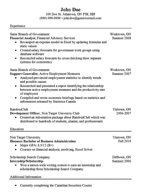 Example financial Analyst CV -    resumesdesign example - resume for financial analyst