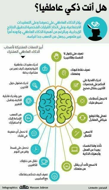 الذكاء العاطفي Life Skills Activities Learning Websites Skills Activities