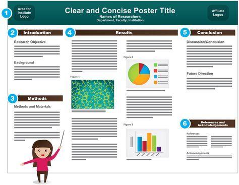 pin on poster presentation