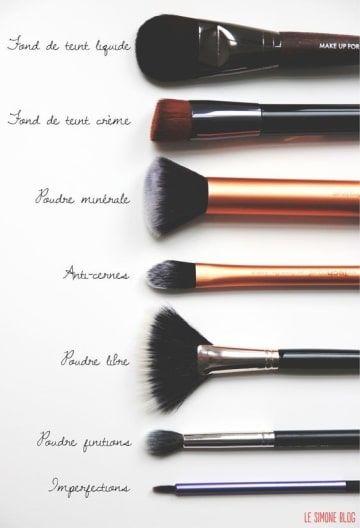 15 Astuces De Maquillage Qui Vous Sauveront La Vie Si Vous Debutez Pinceaux Maquillage Astuce Maquillage Maquillage
