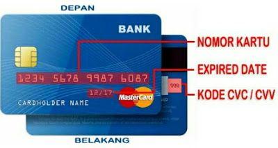Letak Kode Cvv Cvc Kartu Kredit Bri Kartu Kredit Perbankan Kartu
