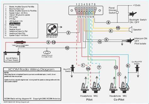 tb6600 wiring diagram - complete wiring schemas in 2021   nissan altima,  nissan sunny, saab 9 3  pinterest