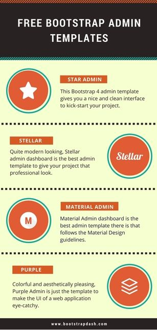 Pin by BootstrapDash on Free Admin Templates- Github
