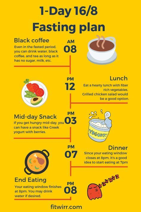 1-day 16/8 fasting plan to lose weight and burn fat. Intermittent fasting plan sample #intermittentfasting #fastingplan #intermittentfastingmethod #fastingforweightloss #16.8fasting #fitwirr