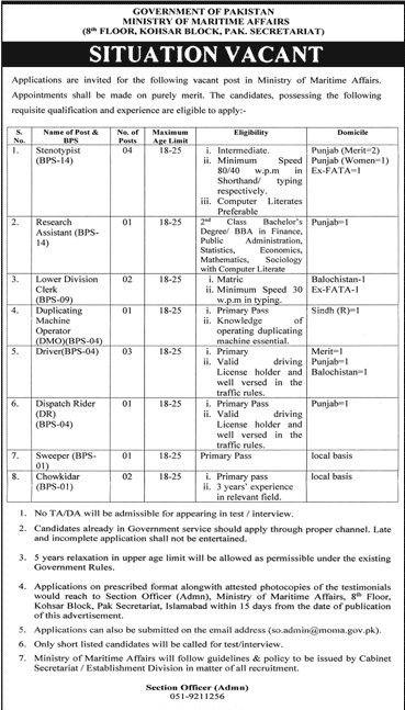Pin On Balochistan Jobs Government Jobs