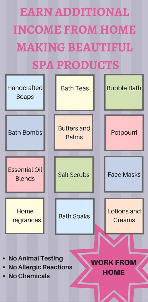 bubblebath MAKE BEAUTY PRODUCTS AT HOME....