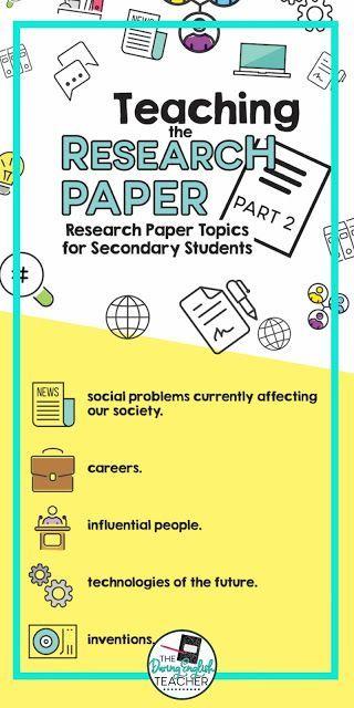 Research Paper Topics For High School Students Research Paper High School English Lessons English Teacher High School