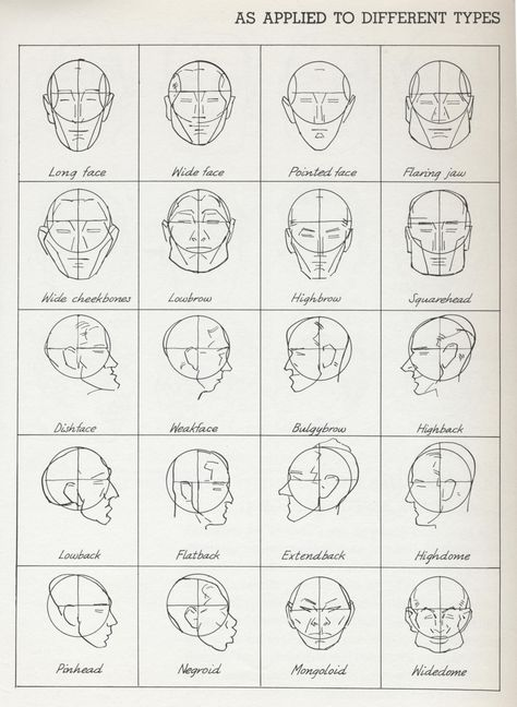 sadburro (Heads From the great drawing book Fun With A...)