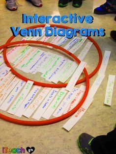 Interactive Venn Diagrams: Keeps students engaged, allows for collaboration, and helps students build mental maps to better understand concepts. A great learning strategy for any content area or grade level! Suddenly I need hula hoops! Instructional Strategies, Teaching Strategies, Teaching Tips, School Classroom, Classroom Activities, Classroom Ideas, Future Classroom, 7th Grade Classroom, 6th Grade Ela