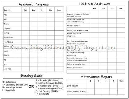 Homeschool Report Cards School Report Card Report Card Template