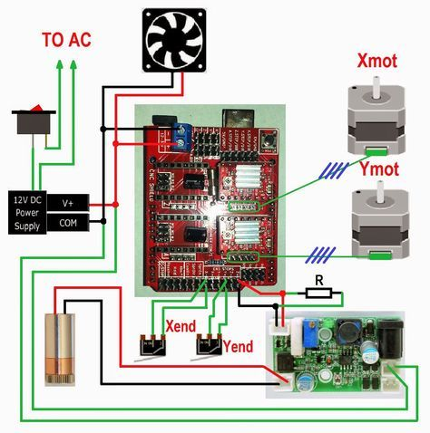 basic wiring diagram | arduino cnc, diy cnc, controlador cnc  pinterest