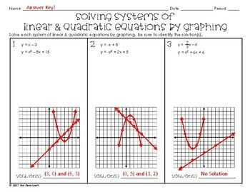Solving Systems of Linear & Quadratic Equations by Graphing ...