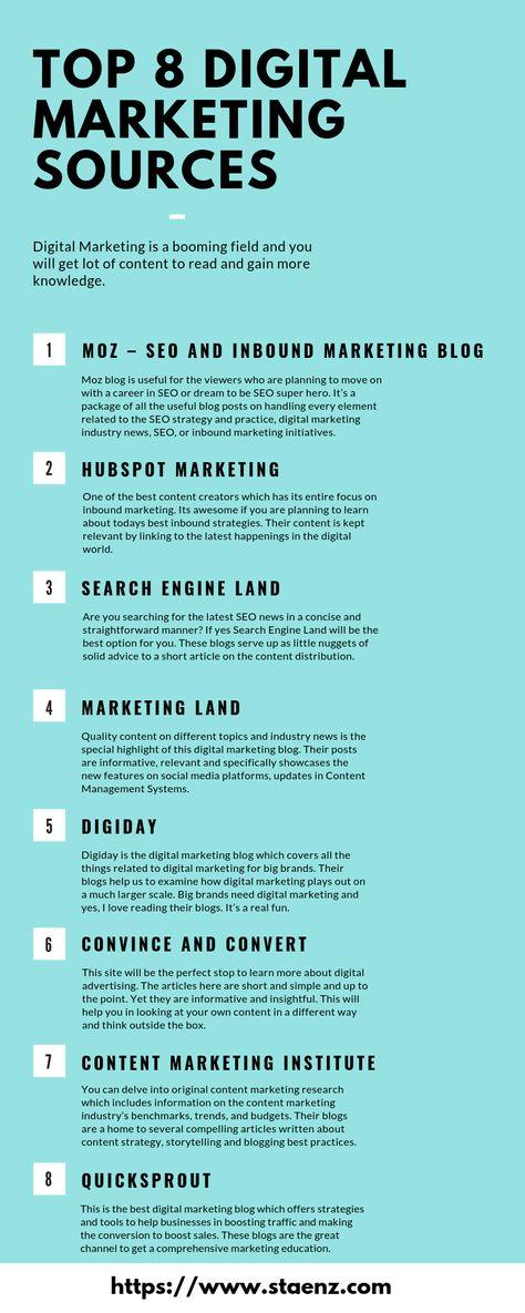 Digital Marketing Blog Sources