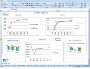 Tracking Templates Exceltemple Excel Dashboard Templates