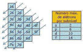 Pin De Maikon Soares Em Química Ensino De Química