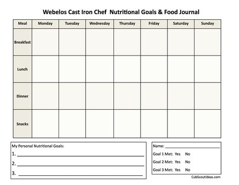 Handy food journal for Webelos Fitness Activity Badge and Webelos Cast Iron Chef Adventure.