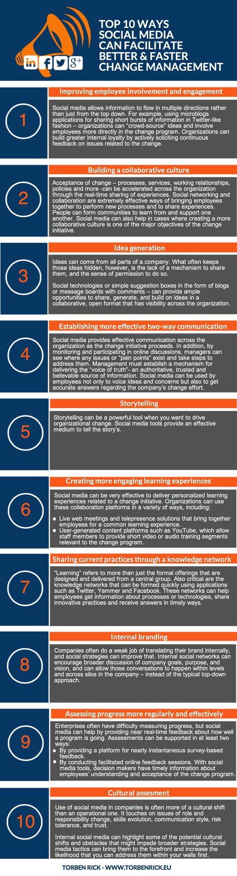 Organizational change management through social media