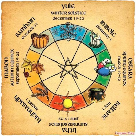 "I love the ancient feast days of the pagan calendar. Celebrating the turn of the ""great wheel of the year"" through the solstices, equinoxes and cross quarter days, these"